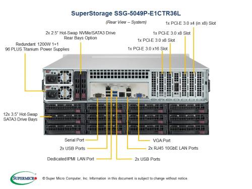 SSG-5049P-E1CTR36L SuperStorage Server